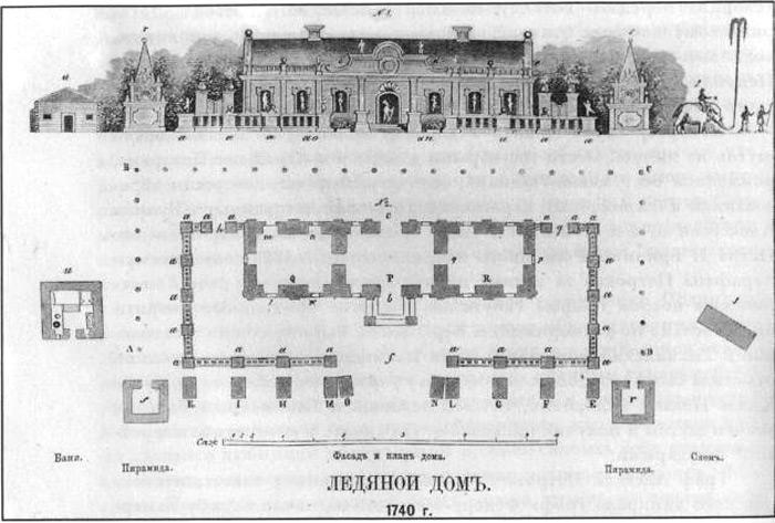 Ледяной дом Анны Иоановны