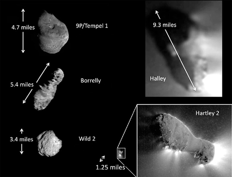 Илл. 4 - Размеры ядер комет