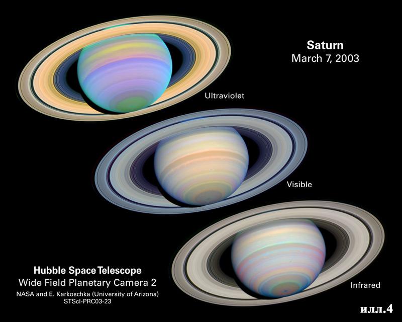 Исследования планеты Сатурн