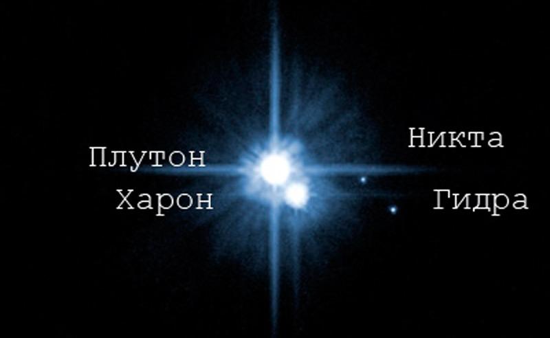 Илл.10. Планетарная система Плутона.