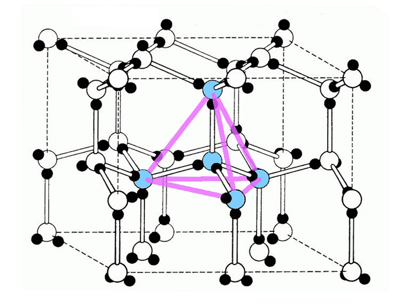 Илл.7 – Четырехгранная основа молекулярных связей (тетраэдр)