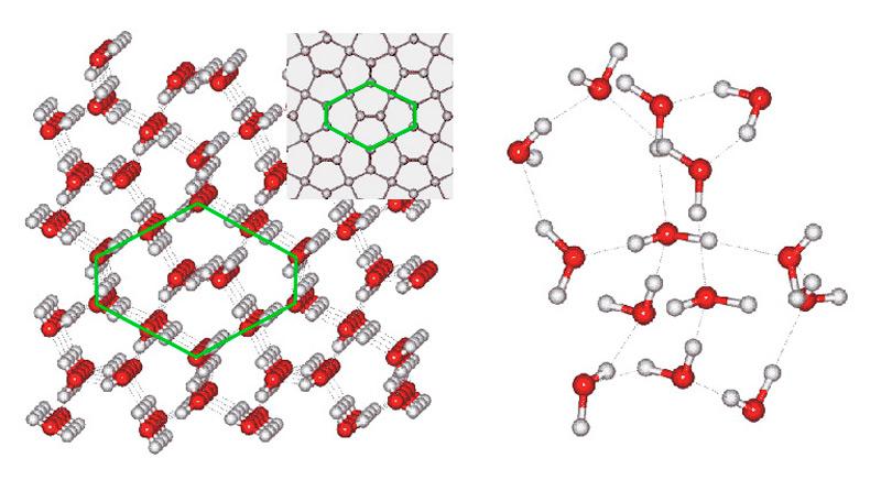 Илл. 17. Лед XII. Устройство решетки (слева) и расположение молекул.
