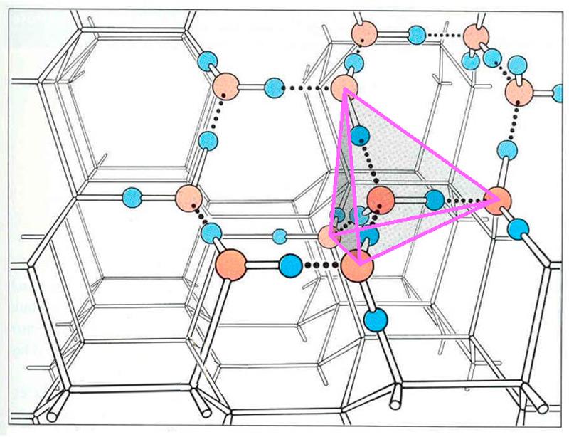 Илл. 1. Кристаллическая решетка водяного льда. Выделена базовая часть решетки – тетраэдр.